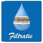 Filtratie